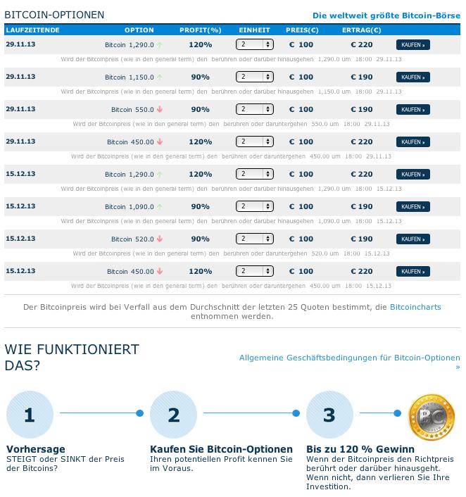 Bitcoins traden oder kaufen