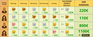 BDSwiss-Herbst