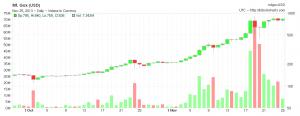 bitcoin-chart-detail