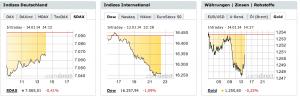 comdirect-informer-aktienkurse