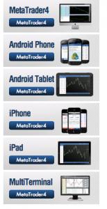GKFX Trading mobile