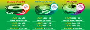 Ironfx-stadion-wettberweb